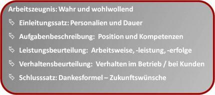 Inhalt des Arbeitszeugnisses ©Bürodienste in