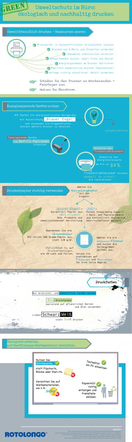 Beim Drucken sparen - auf vielen Ebenen ©ROTOLONGO®