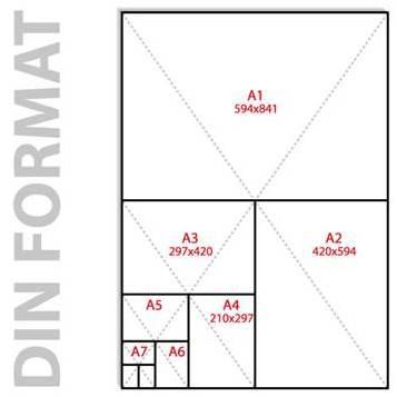 DIN Format